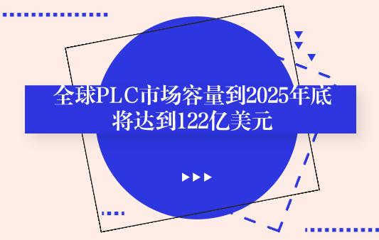 全球PLC市场容量到2025年底将达到122亿美元