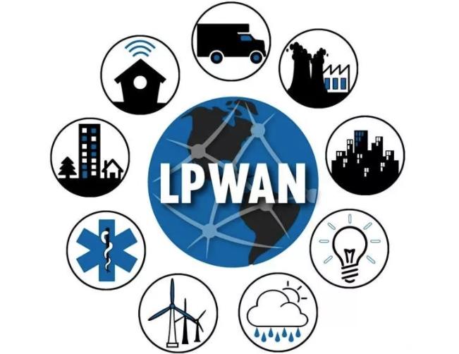 全球LPWAN市場容量到2025年將達到650億美元