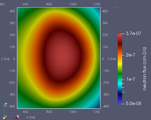 """""""超级蒙卡""""核设计软件通过欧洲核聚变示范堆适用性测评"""