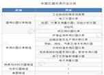 2019年中国仪器仪表行业市场现状及发展趋势分析