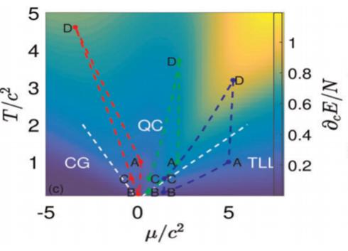 精密測量院等在一維量子系統調控研究方面獲進展