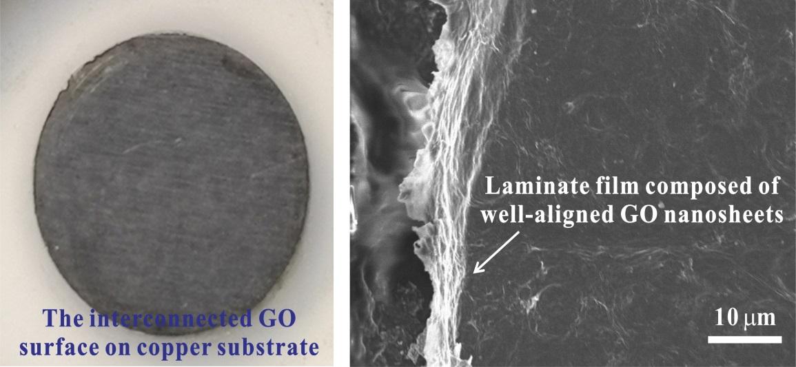 石墨烯自組裝表面強化沸騰傳熱研究取得進展