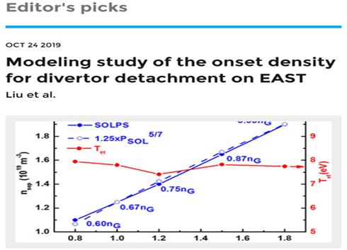 等離子體所在偏濾器脫靶機理及其控制方面取得系列進展