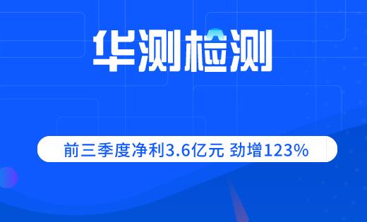 華測檢測前三季度凈利3.6億元 勁增123%