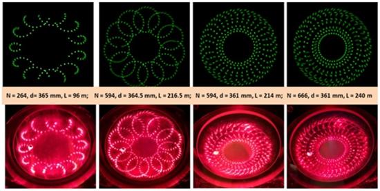 安徽光机所在大气甲醛探测方面取得新进展