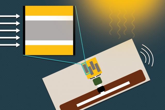 MIT设计低成本光伏传感器 延长物联网设备供电时间