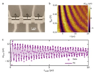 中國科大在納米諧振子的聲子模式相干操控方面取得進展