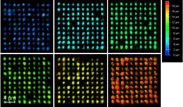 基于透明膠帶的激光誘導熒光漂白實現大容量光存儲
