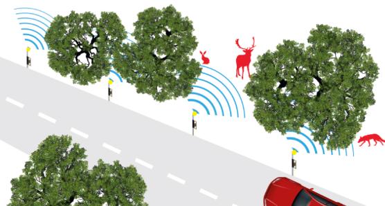 Spectrum儀器推出用于智能道路雷達探測的數字化儀