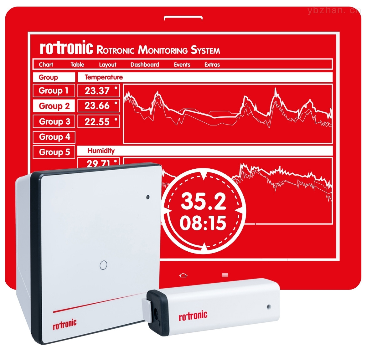 無線監控迷你溫濕度記錄儀