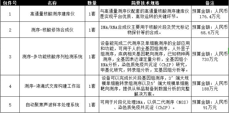 我国动力电池行业发展的五大阶段