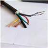 SYV22  铠装同轴电缆